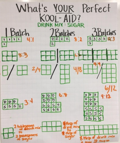 Oh Yeah, Kool Aid Makes Math Pretty Tasty at Rougon!